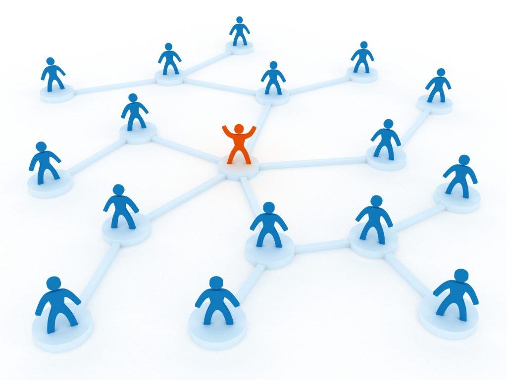 Die vier Erfolgssäulen im lokalen Online-Marketing
